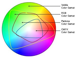 color spectrum.jpg